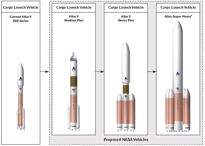 Une nouvelle fusée russe du TsSKB Progress Lockmart
