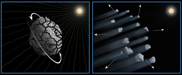fireball 20140907 212622UT YORP-asteroide