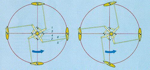 PEMEX firma protocolo de intención con la SEMAR para la construcción de su flota menor. - Página 13 Cicloidal_03