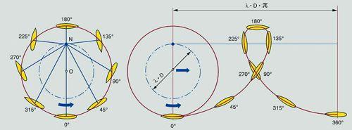PEMEX firma protocolo de intención con la SEMAR para la construcción de su flota menor. - Página 13 Cicloidal_07
