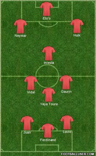 Challenge: Build a team around Iniesta 146835_Fifa_Team