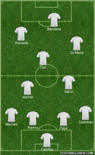 Real Madrid Ideal Formation and Starting XI  - Page 3 147172_Dream_Team