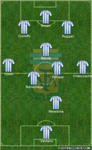 Larisano Special: Dear Mr.Batista/New Argie Coach... - Page 2 173321_Argentina