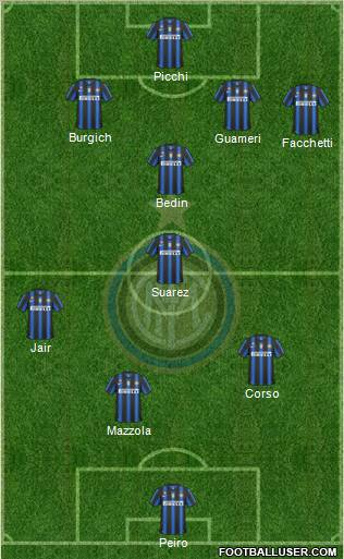 Catenaccio vs Parking the bus 177611_F_C__Internazionale