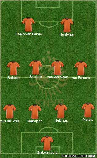 calendrier & compos groupe C 355965_Holland