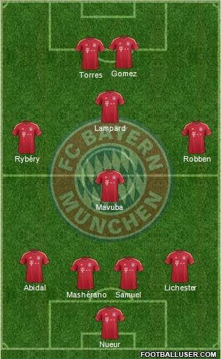 1ere journee groupe B: Man City vs Bayern Munich 357259_FC_Bayern_Munchen