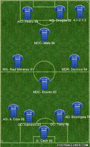 2eme journee: Chelsea vs Naples 358061_Chelsea