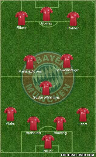 Your team's most likely lineup for next season ? - Page 2 450624_FC_Bayern_Munchen
