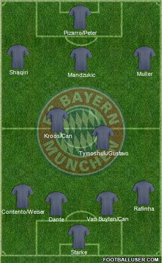 Your team's most likely lineup for next season ? - Page 2 450640_FC_Bayern_Munchen