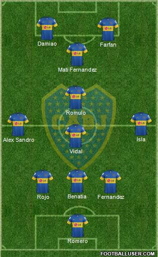 Little bit of fun 515969_Boca_Juniors
