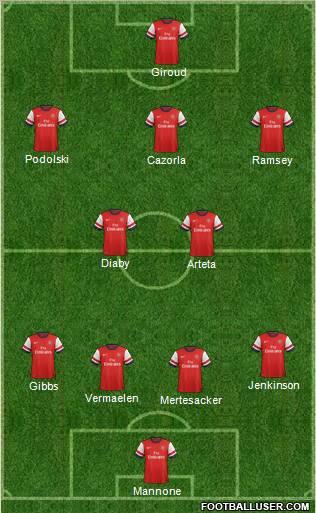 Premier League: Arsenal Vs Chelsea 534992_Arsenal