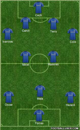 Premier League: Arsenal Vs Chelsea 535013_Chelsea