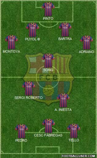 [FIFA 14] [Carrière Hakim] FC Barcelone - Page 4 878502_FC_Barcelona