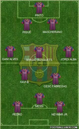 [FIFA 14] [Carrière Hakim] FC Barcelone - Page 4 883543_FC_Barcelona