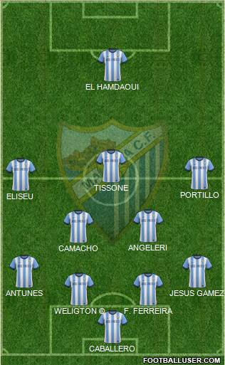 [FIFA 14] [Carrière Hakim] FC Barcelone - Page 4 883549_Malaga_CF_SAD
