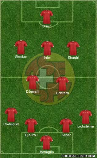 [CDM FIFA] [GROUPE E - 1ère journée] Résultats  1018779_Switzerland
