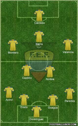 [CDM FIFA] [GROUPE E - 1ère journée] Résultats  1018781_Ecuador
