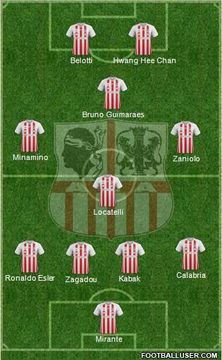 Composition Coupe de la Ligue Manager Fifa Premier et Deuxième tour avant Lundi 12h 1826330_Athletic_Club_Ajaccien_Football