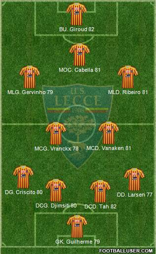 Composition J1 avant Vendredi 02/04 12H00 1844671_Lecce