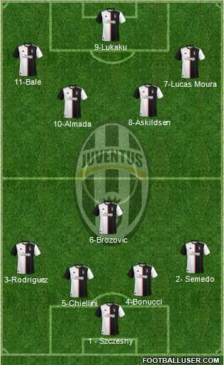 Composition J2 avant Vendredi 09/04 12H00 1845232_Juventus
