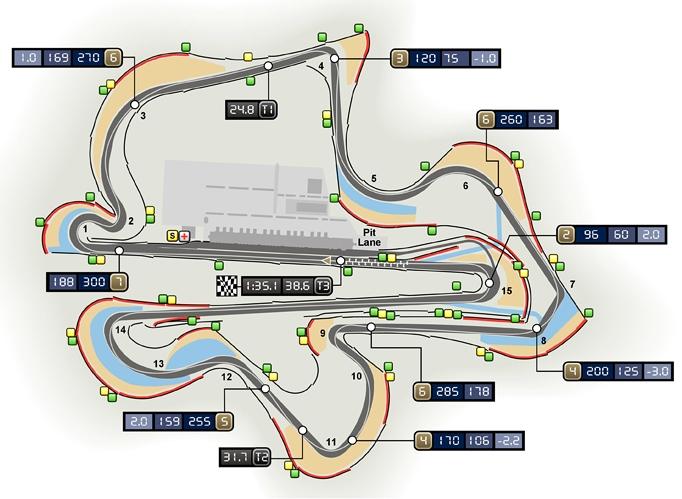 Gran Premio de Malasia 2014 Malaysia_sepang