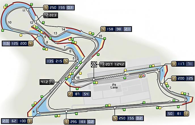 Gran Premio de India Nueva-imagen2
