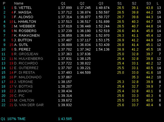 Gran Premio de Malasia Calificaci%C3%B3n-GP-Malasia-2013