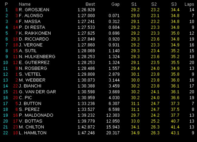 Gran Premio de Australia Libres-3.-GP.-Australia-2013