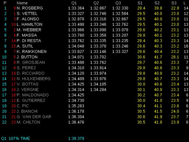 Gran Premio de Baréin Calificaci%C3%B3n-GP-Bar%C3%A9in-2013