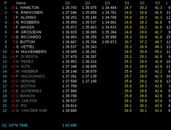 Gran Premio de China - Página 2 Calificaci%C3%B3n-GP-China-2013