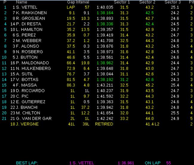 Gran Premio de Baréin Resultados-de-carrera.-GP-Bar%C3%A9in-2013