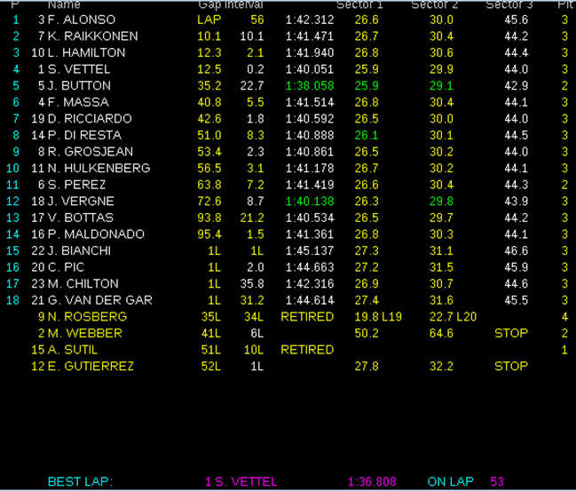Gran Premio de China - Página 2 Resultados-de-carrera.-GP-China-2013