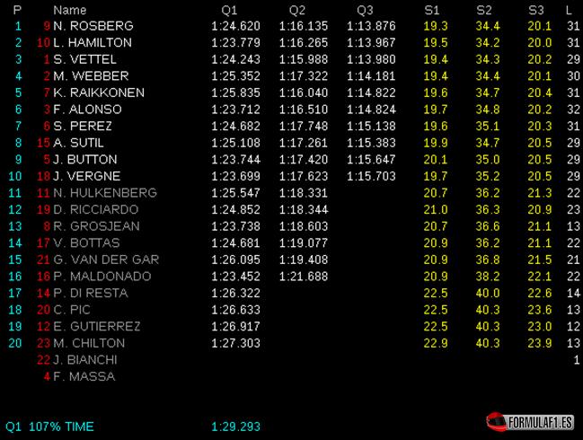 Gran Premio de Mónaco Calificaci%C3%B3n-GP-M%C3%B3naco-2013