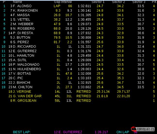 Gran Premio de España - Página 2 Resultados-de-carrera.-GP-Espa%C3%B1a-2013