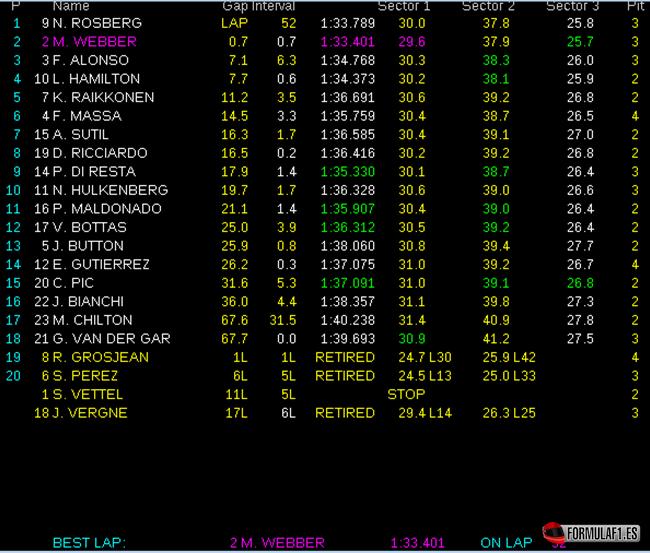 Gran Premio de Inglaterra - Página 2 Resultados-de-carrera.-GP-Gran-Breta%C3%B1a-2013