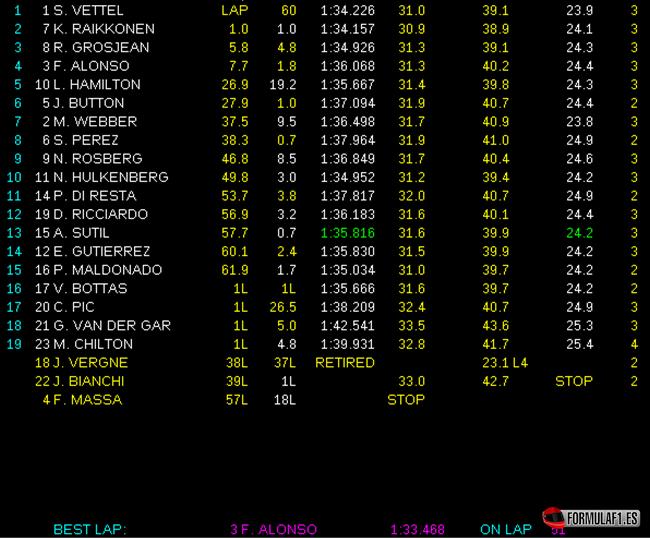 Gran Premio de Alemania Resultados-de-carrera.-GP-Alemania-2013