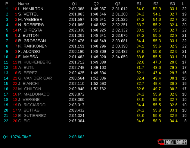Gran Premio de Bélgica Calificaci%C3%B3n-GP-B%C3%A9lgica-2013