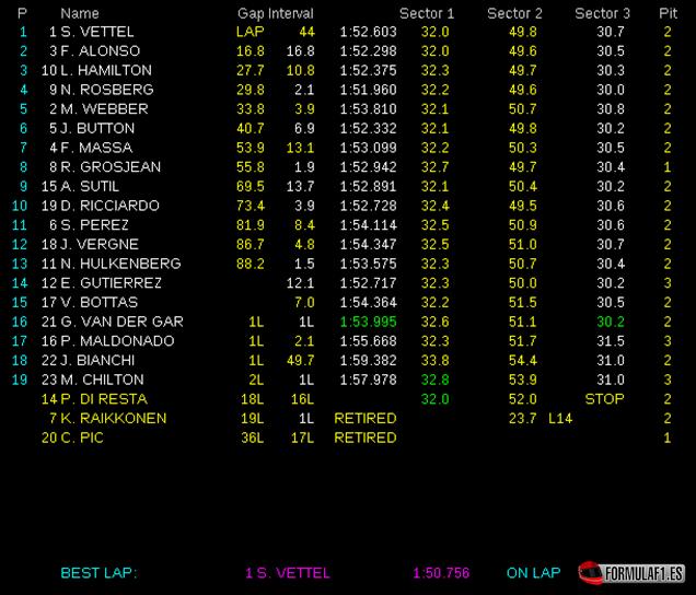 Gran Premio de Bélgica Resultados-GP-B%C3%A9lgica-2013