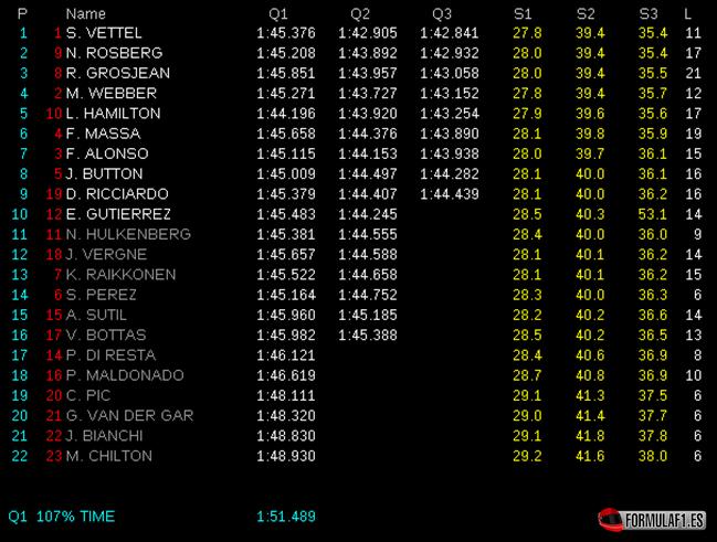 Gran Premio de Singapur Calificaci%C3%B3n-GP-Singapur-2013