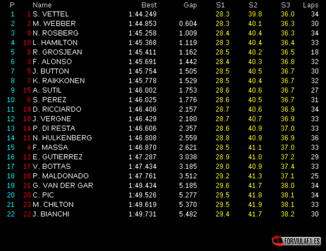 Gran Premio de Singapur Libres-2.-GP.-Singapur-2013