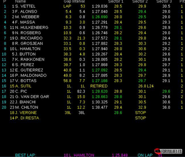 Gran Premio de Italia Resultados-de-carrera.-GP-Italia-2013