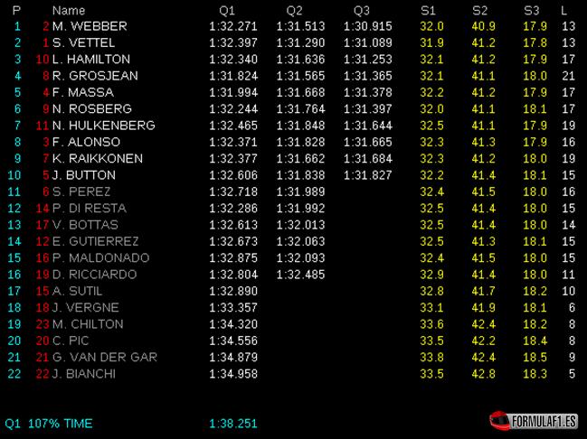 Gran Premio de Japón Calificaci%C3%B3n-GP-Jap%C3%B3n-2013