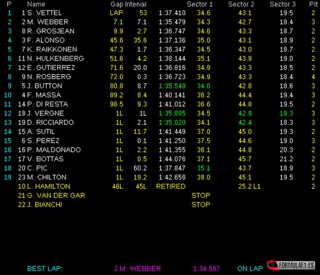 Gran Premio de Japón Resultados-GP-Jap%C3%B3n-2013