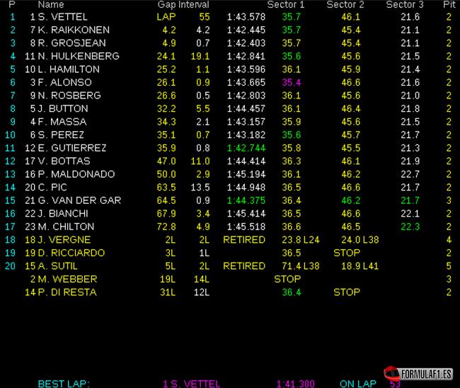 Gran Premio de Corea del Sur Resultados-de-carrera.-GP-Corea-2013