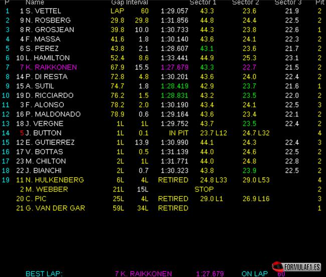 Gran Premio de India Resultados-de-carrera.-GP-India-2013