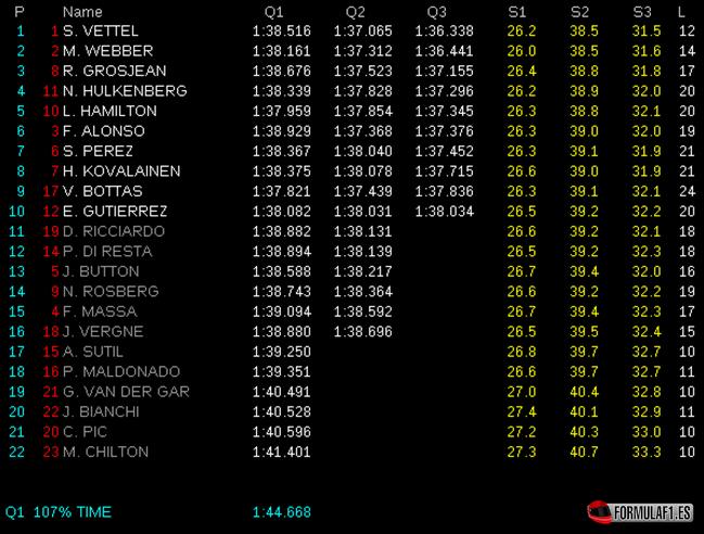 Gran Premio de EE.UU. Calificaci%C3%B3n-GP-EEUU-2013
