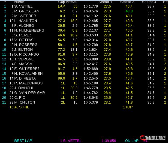 Gran Premio de EE.UU. Resultados-de-carrera.-GP-EEUU-2013
