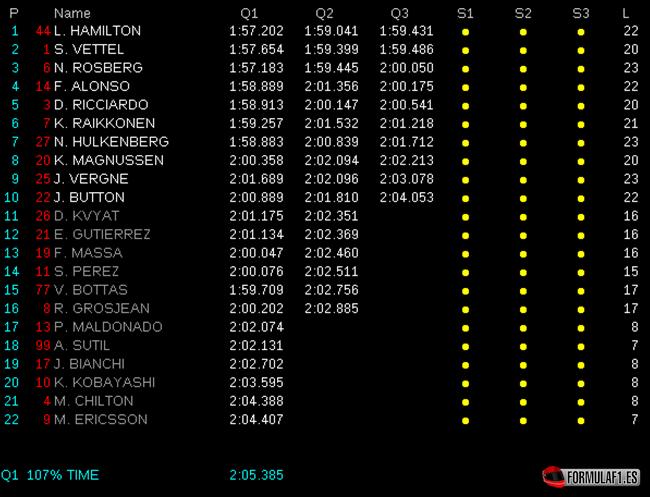 Gran Premio de Malasia 2014 Calificaci%C3%B3n-GP-Malasia-2014