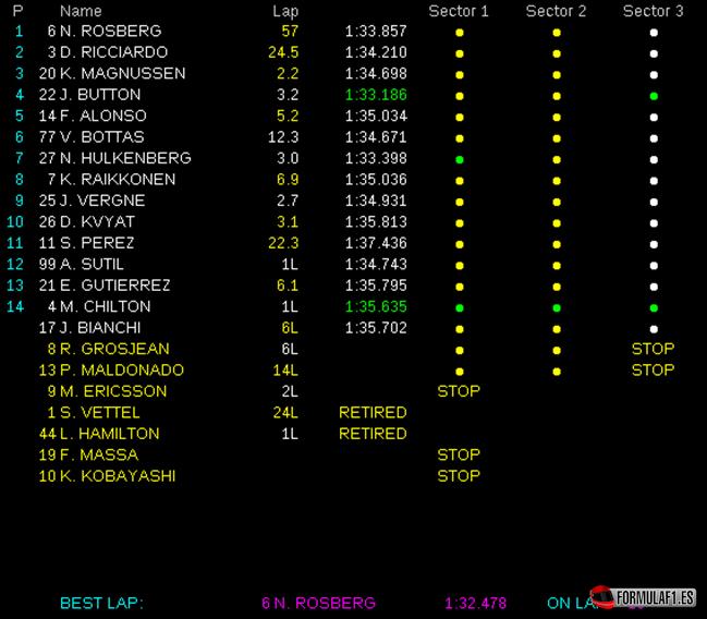 Gran Premio de Australia 2014 Resultados-de-carrera.-GP-Australia-2014