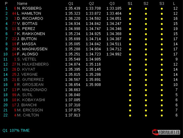 Gran Premio de Baréin 2014 Calificaci%C3%B3n-GP-Bar%C3%A9in-2014